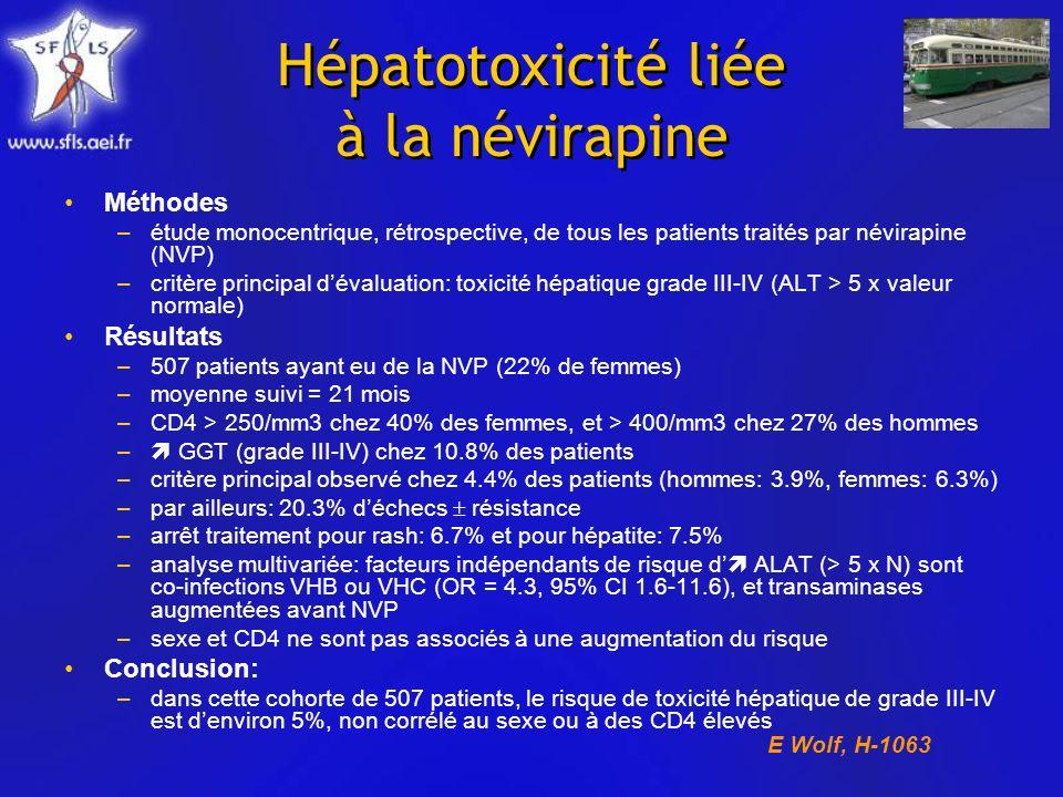 Hépatotoxicité liée à la névirapine Méthodes –étude monocentrique, rétrospective, de tous les patients traités par névirapine (NVP) –critère principal dévaluation: toxicité hépatique grade III-IV (ALT > 5 x valeur normale) Résultats –507 patients ayant eu de la NVP (22% de femmes) –moyenne suivi = 21 mois –CD4 > 250/mm3 chez 40% des femmes, et > 400/mm3 chez 27% des hommes – GGT (grade III-IV) chez 10.8% des patients –critère principal observé chez 4.4% des patients (hommes: 3.9%, femmes: 6.3%) –par ailleurs: 20.3% déchecs résistance –arrêt traitement pour rash: 6.7% et pour hépatite: 7.5% –analyse multivariée: facteurs indépendants de risque d ALAT (> 5 x N) sont co-infections VHB ou VHC (OR = 4.3, 95% CI 1.6-11.6), et transaminases augmentées avant NVP –sexe et CD4 ne sont pas associés à une augmentation du risque Conclusion: –dans cette cohorte de 507 patients, le risque de toxicité hépatique de grade III-IV est denviron 5%, non corrélé au sexe ou à des CD4 élevés E Wolf, H-1063