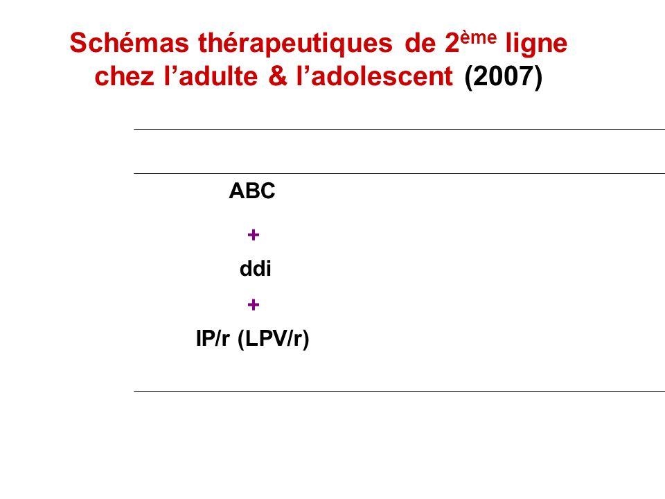Schémas thérapeutiques de 2 ème ligne chez ladulte & ladolescent (2007) IP/r (LPV/r) + ddi + ABC