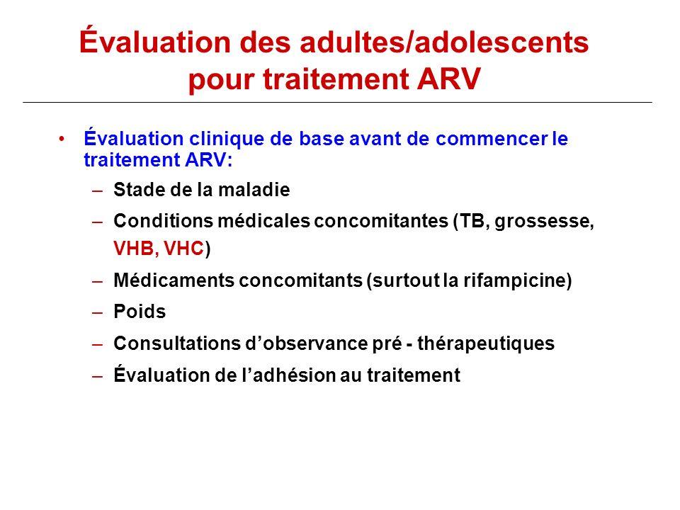 Évaluation des adultes/adolescents pour traitement ARV Évaluation clinique de base avant de commencer le traitement ARV: –Stade de la maladie –Conditi