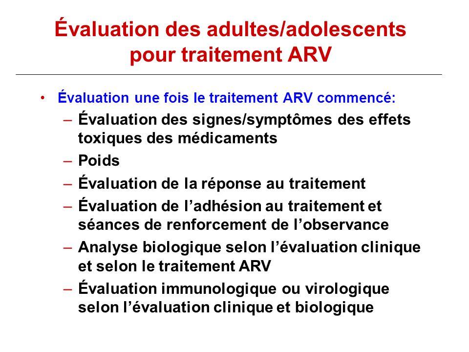 Évaluation des adultes/adolescents pour traitement ARV Évaluation une fois le traitement ARV commencé: –Évaluation des signes/symptômes des effets tox