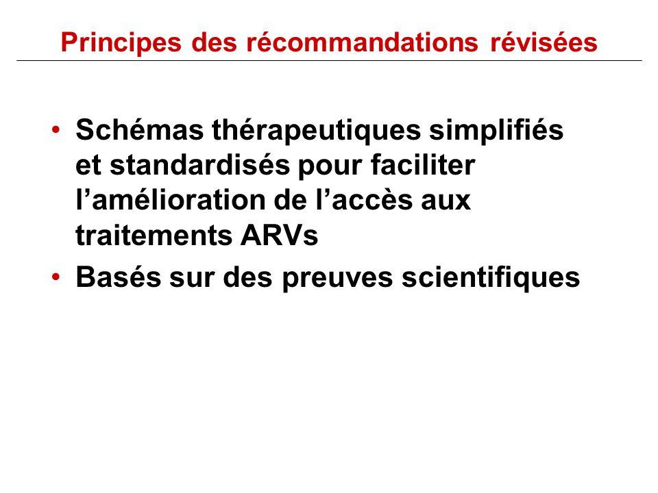 Principes des récommandations révisées Schémas thérapeutiques simplifiés et standardisés pour faciliter lamélioration de laccès aux traitements ARVs B
