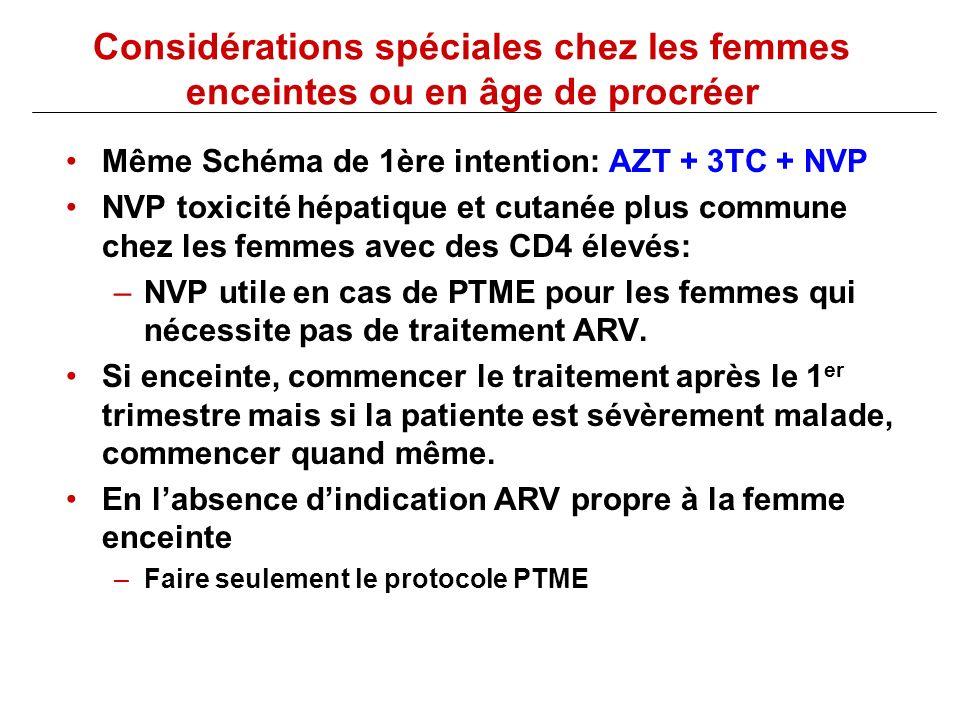 Considérations spéciales chez les femmes enceintes ou en âge de procréer Même Schéma de 1ère intention: AZT + 3TC + NVP NVP toxicité hépatique et cuta