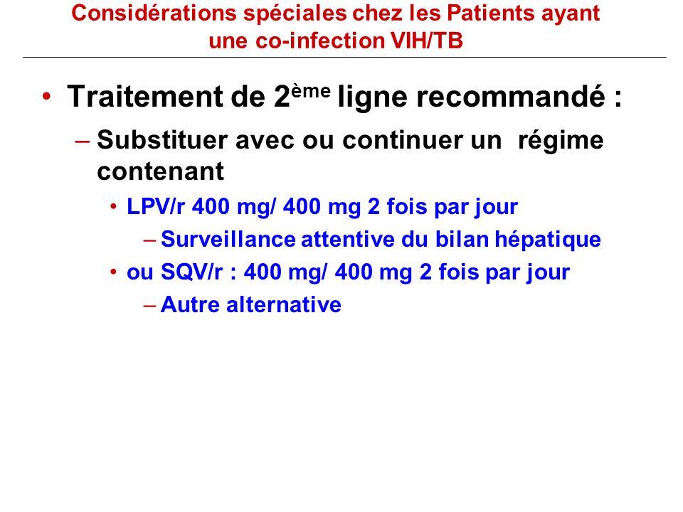 Considérations spéciales chez les Patients ayant une co-infection VIH/TB Traitement de 2 ème ligne recommandé : –Substituer avec ou continuer un régim