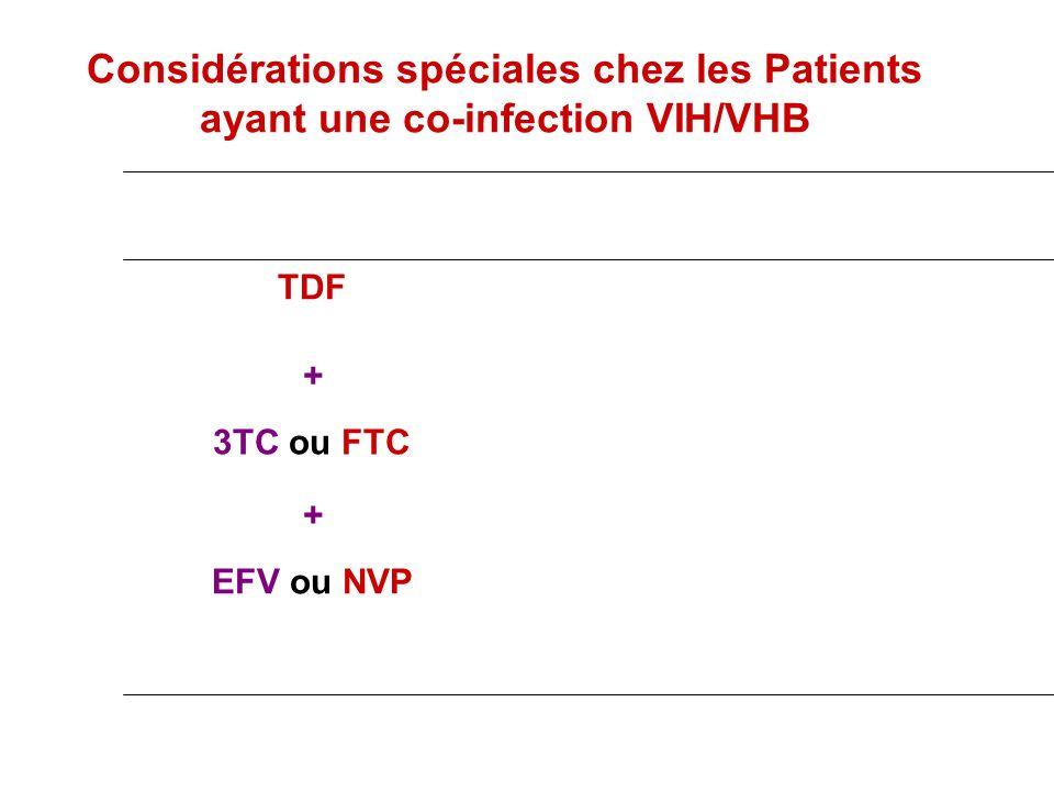 Considérations spéciales chez les Patients ayant une co-infection VIH/VHB EFV ou NVP + 3TC ou FTC + TDF