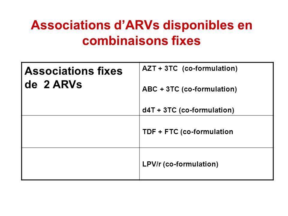 Associations dARVs disponibles en combinaisons fixes Associations fixes de 2 ARVs AZT + 3TC (co-formulation) ABC + 3TC (co-formulation) d4T + 3TC (co-