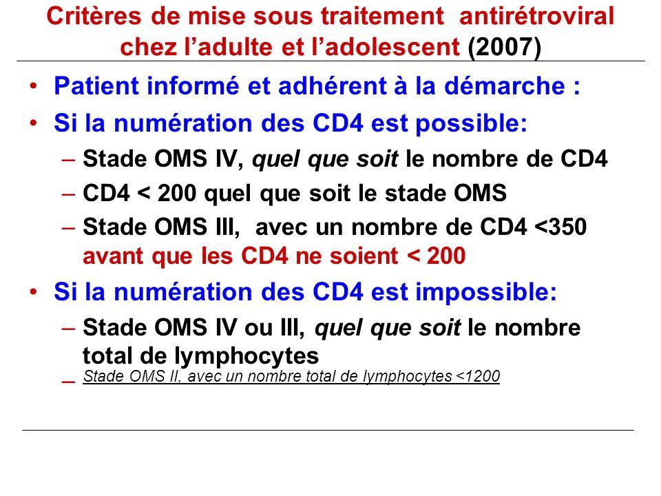 Critères de mise sous traitement antirétroviral chez ladulte et ladolescent (2007) Patient informé et adhérent à la démarche : Si la numération des CD