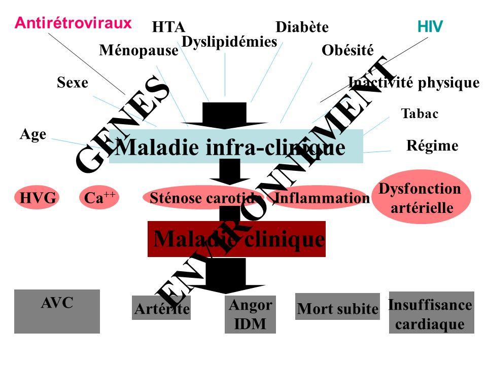 Hypertension artérielle Lobjectif thérapeutique PA < 140/90 mmHg chez tous PA < 130/80 mmHg patient diabétique et/ou IRnle (AIa).