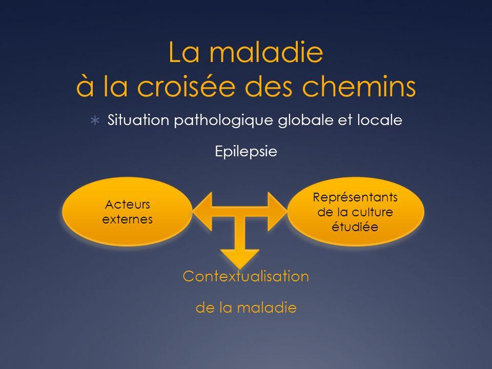 La maladie à la croisée des chemins Situation pathologique globale et locale Epilepsie Contextualisation de la maladie Acteurs externes Représentants de la culture étudiée