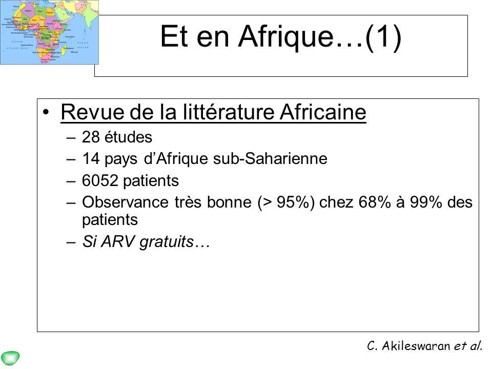 Diagnostic et suivi Et en Afrique…(1) Revue de la littérature Africaine –28 études –14 pays dAfrique sub-Saharienne –6052 patients –Observance très bo