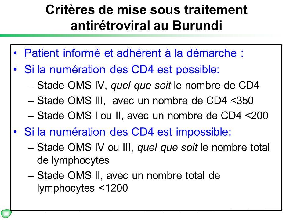 Diagnostic et suivi Critères de mise sous traitement antirétroviral au Burundi Patient informé et adhérent à la démarche : Si la numération des CD4 es