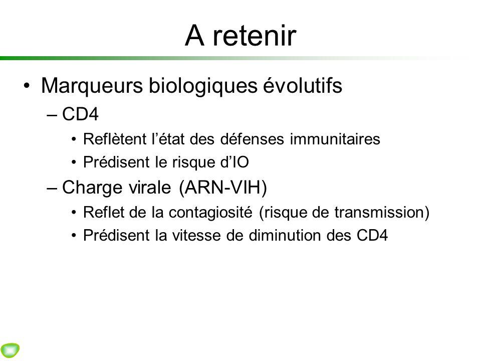 Virologie A retenir Marqueurs biologiques évolutifs –CD4 Reflètent létat des défenses immunitaires Prédisent le risque dIO –Charge virale (ARN-VIH) Re
