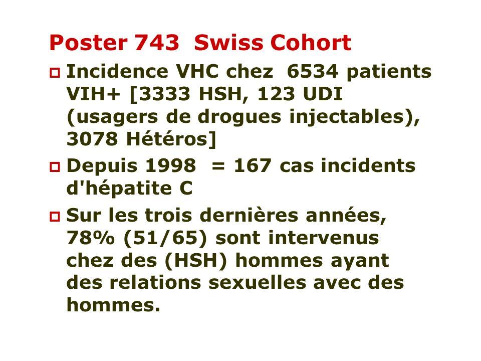 Poster 743 Swiss Cohort Incidence VHC chez 6534 patients VIH+ [3333 HSH, 123 UDI (usagers de drogues injectables), 3078 Hétéros] Depuis 1998 = 167 cas