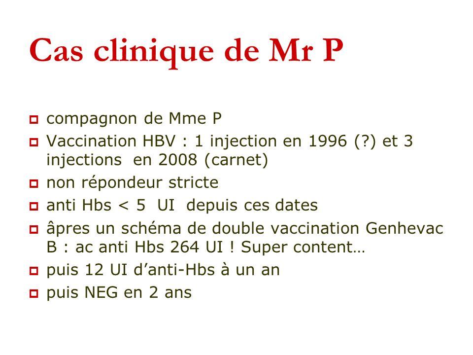 Cas clinique de Mr P compagnon de Mme P Vaccination HBV : 1 injection en 1996 (?) et 3 injections en 2008 (carnet) non répondeur stricte anti Hbs < 5