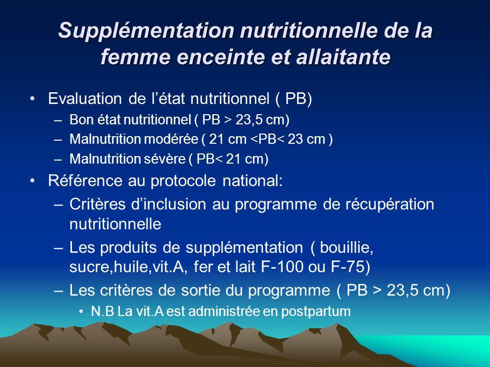 Supplémentation nutritionnelle de la femme enceinte et allaitante Evaluation de létat nutritionnel ( PB) –Bon état nutritionnel ( PB > 23,5 cm) –Malnu