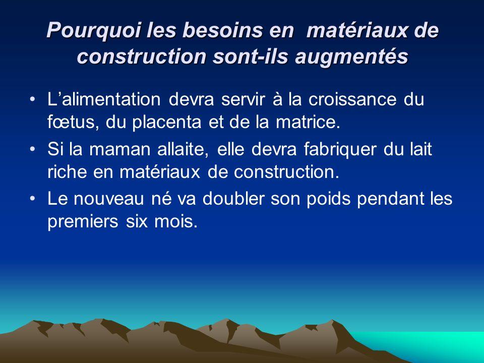 Pourquoi les besoins en matériaux de construction sont-ils augmentés Lalimentation devra servir à la croissance du fœtus, du placenta et de la matrice