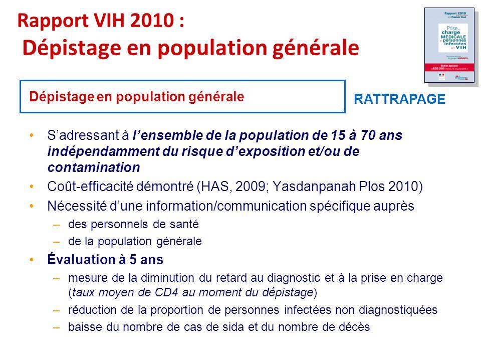 Rapport VIH 2010 : Dépistage en population générale Dépistage en population générale Sadressant à lensemble de la population de 15 à 70 ans indépendamment du risque dexposition et/ou de contamination Coût-efficacité démontré (HAS, 2009; Yasdanpanah Plos 2010) Nécessité dune information/communication spécifique auprès –des personnels de santé –de la population générale Évaluation à 5 ans –mesure de la diminution du retard au diagnostic et à la prise en charge (taux moyen de CD4 au moment du dépistage) –réduction de la proportion de personnes infectées non diagnostiquées –baisse du nombre de cas de sida et du nombre de décès RATTRAPAGE