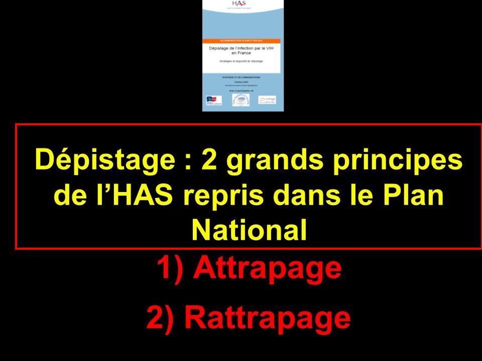 Dépistage : 2 grands principes de lHAS repris dans le Plan National 1) Attrapage 2) Rattrapage