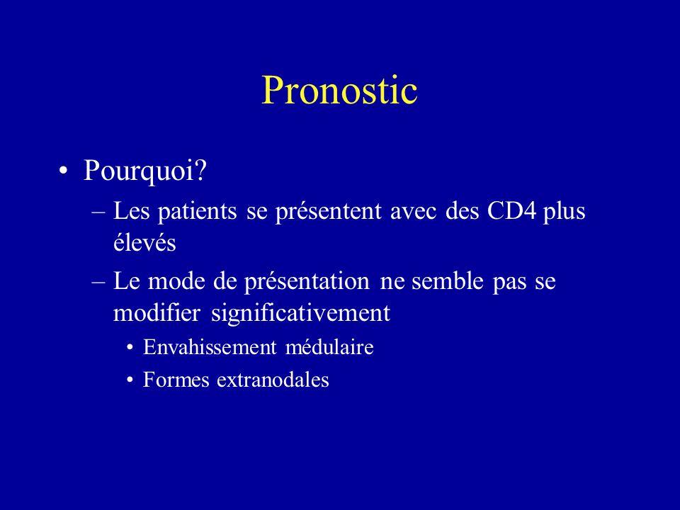 Pronostic Pourquoi? –Les patients se présentent avec des CD4 plus élevés –Le mode de présentation ne semble pas se modifier significativement Envahiss