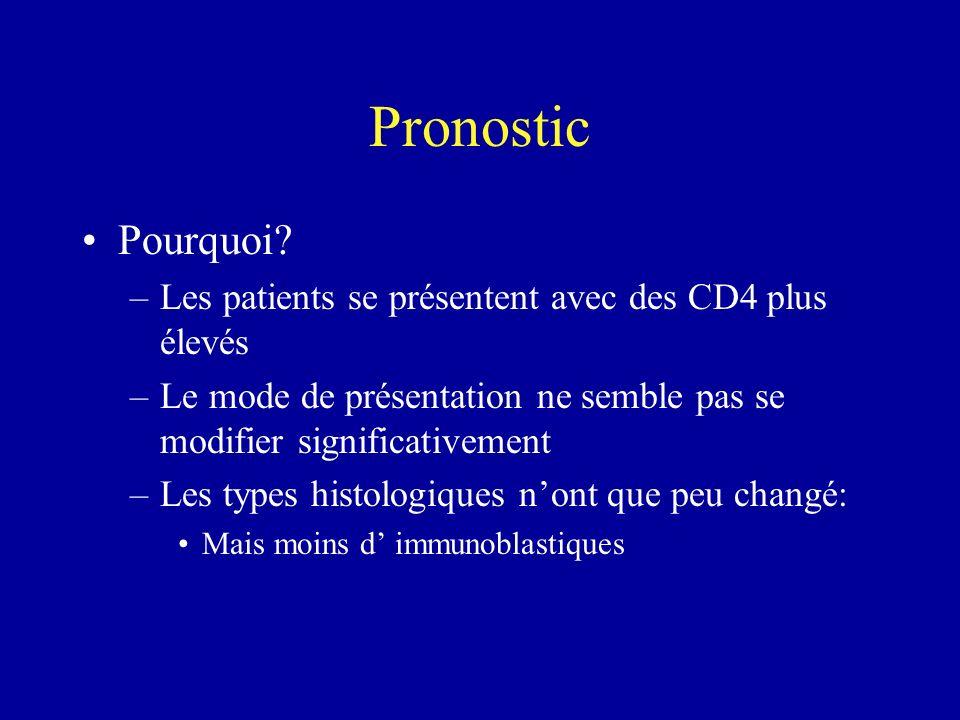 Pronostic Pourquoi? –Les patients se présentent avec des CD4 plus élevés –Le mode de présentation ne semble pas se modifier significativement –Les typ