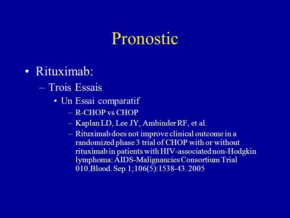 Pronostic Rituximab: –Trois Essais Un Essai comparatif –R-CHOP vs CHOP –Kaplan LD, Lee JY, Ambinder RF, et al. –Rituximab does not improve clinical ou