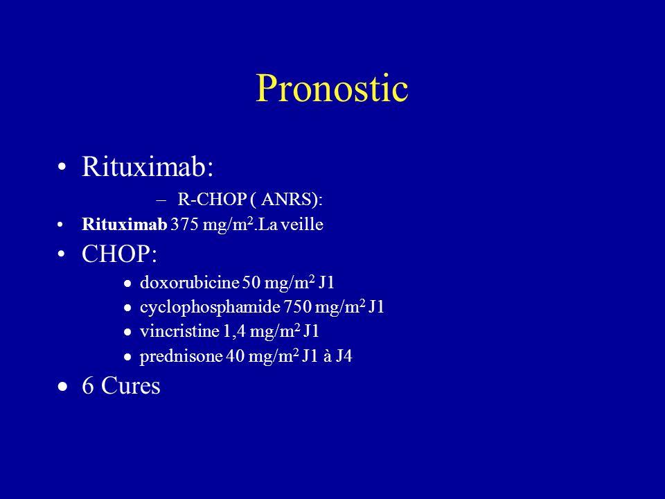 Pronostic Rituximab: – R-CHOP ( ANRS): Rituximab 375 mg/m 2.La veille CHOP: doxorubicine 50 mg/m 2 J1 cyclophosphamide 750 mg/m 2 J1 vincristine 1,4 m