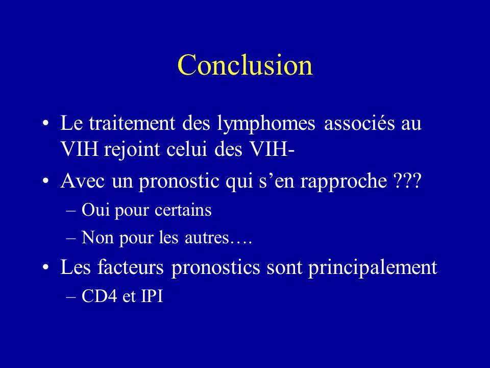 Conclusion Le traitement des lymphomes associés au VIH rejoint celui des VIH- Avec un pronostic qui sen rapproche ??? –Oui pour certains –Non pour les