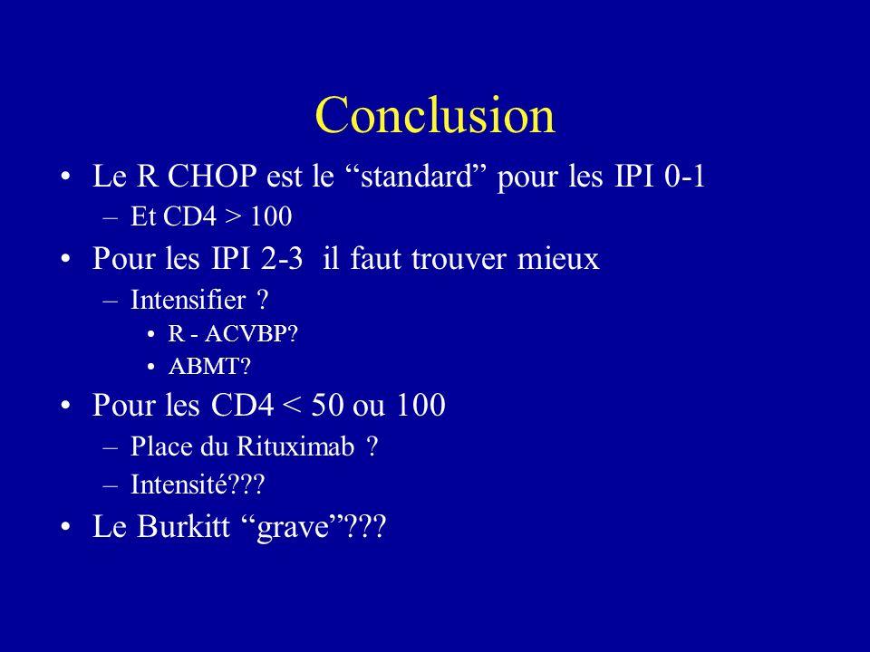 Conclusion Le R CHOP est le standard pour les IPI 0-1 –Et CD4 > 100 Pour les IPI 2-3 il faut trouver mieux –Intensifier ? R - ACVBP? ABMT? Pour les CD