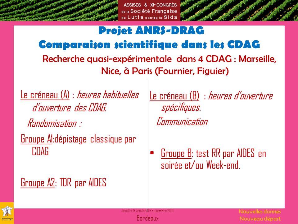 Jeudi 4 & vendredi 5 novembre 2010 Bordeaux Nouvelles donnes Nouveau départ Projet ANRS-DRAG Comparaison scientifique dans les CDAG Recherche quasi-expérimentale dans 4 CDAG : Marseille, Nice, à Paris (Fournier, Figuier) Le créneau (A) : heures habituelles douverture des CDAG.