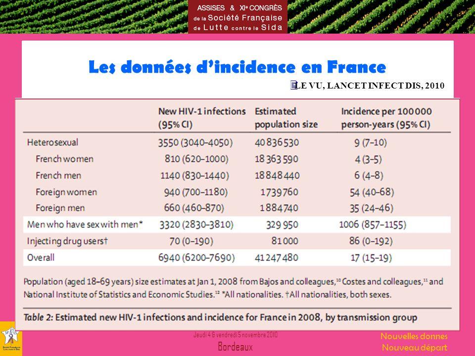 Jeudi 4 & vendredi 5 novembre 2010 Bordeaux Nouvelles donnes Nouveau départ Les données dincidence en France LE VU, LANCET INFECT DIS, 2010