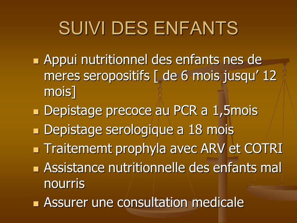 SUIVI DES ENFANTS Appui nutritionnel des enfants nes de meres seropositifs [ de 6 mois jusqu 12 mois] Appui nutritionnel des enfants nes de meres seropositifs [ de 6 mois jusqu 12 mois] Depistage precoce au PCR a 1,5mois Depistage precoce au PCR a 1,5mois Depistage serologique a 18 mois Depistage serologique a 18 mois Traitememt prophyla avec ARV et COTRI Traitememt prophyla avec ARV et COTRI Assistance nutritionnelle des enfants mal nourris Assistance nutritionnelle des enfants mal nourris Assurer une consultation medicale Assurer une consultation medicale