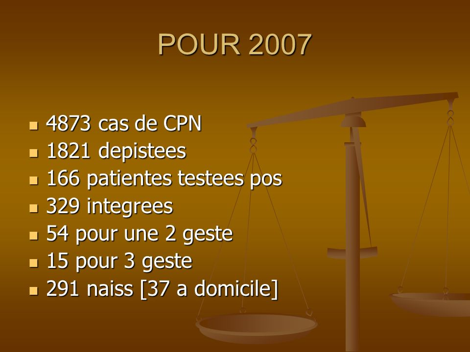 POUR 2007 4873 cas de CPN 4873 cas de CPN 1821 depistees 1821 depistees 166 patientes testees pos 166 patientes testees pos 329 integrees 329 integree