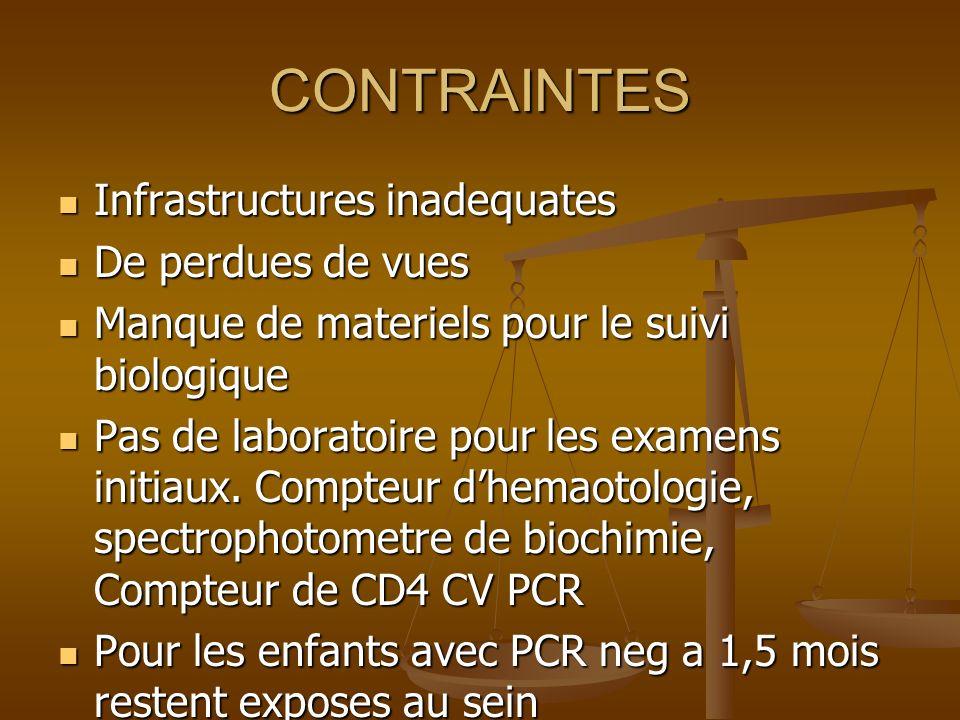 CONTRAINTES Infrastructures inadequates Infrastructures inadequates De perdues de vues De perdues de vues Manque de materiels pour le suivi biologique