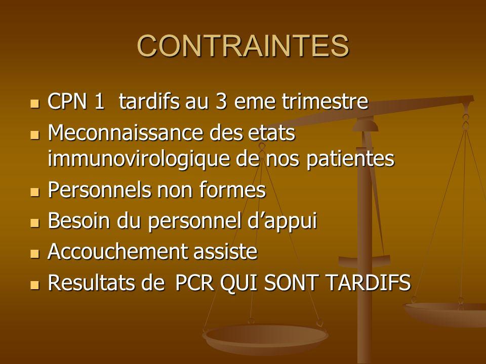 CONTRAINTES CPN 1 tardifs au 3 eme trimestre CPN 1 tardifs au 3 eme trimestre Meconnaissance des etats immunovirologique de nos patientes Meconnaissan
