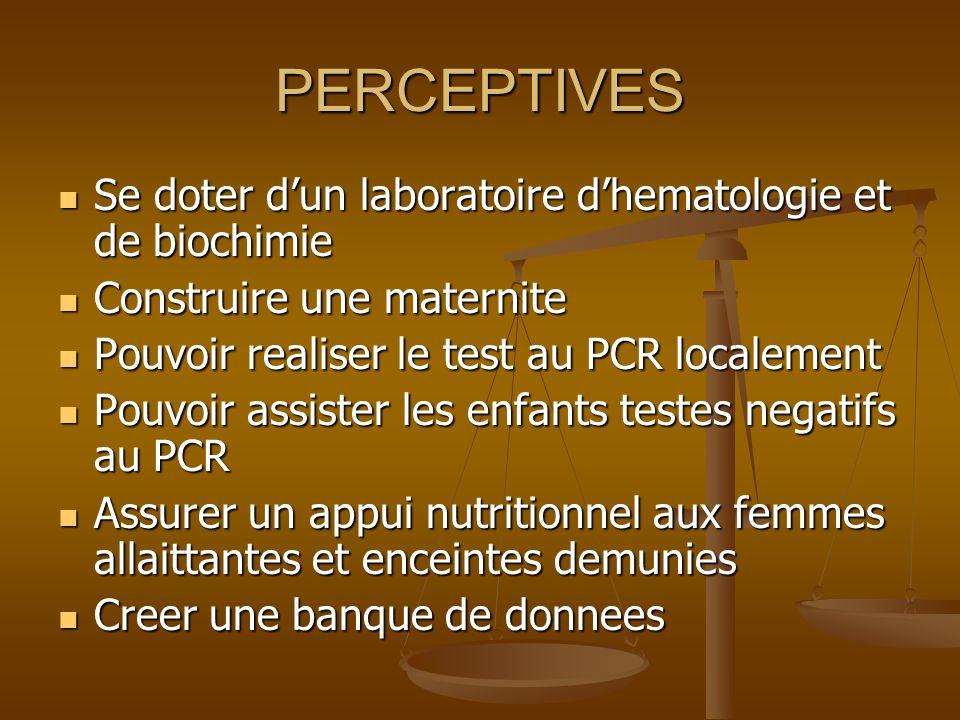 PERCEPTIVES Se doter dun laboratoire dhematologie et de biochimie Se doter dun laboratoire dhematologie et de biochimie Construire une maternite Construire une maternite Pouvoir realiser le test au PCR localement Pouvoir realiser le test au PCR localement Pouvoir assister les enfants testes negatifs au PCR Pouvoir assister les enfants testes negatifs au PCR Assurer un appui nutritionnel aux femmes allaittantes et enceintes demunies Assurer un appui nutritionnel aux femmes allaittantes et enceintes demunies Creer une banque de donnees Creer une banque de donnees