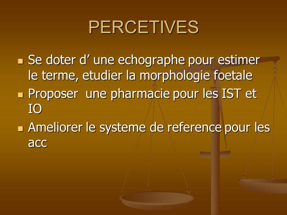 PERCETIVES Se doter d une echographe pour estimer le terme, etudier la morphologie foetale Se doter d une echographe pour estimer le terme, etudier la morphologie foetale Proposer une pharmacie pour les IST et IO Proposer une pharmacie pour les IST et IO Ameliorer le systeme de reference pour les acc Ameliorer le systeme de reference pour les acc