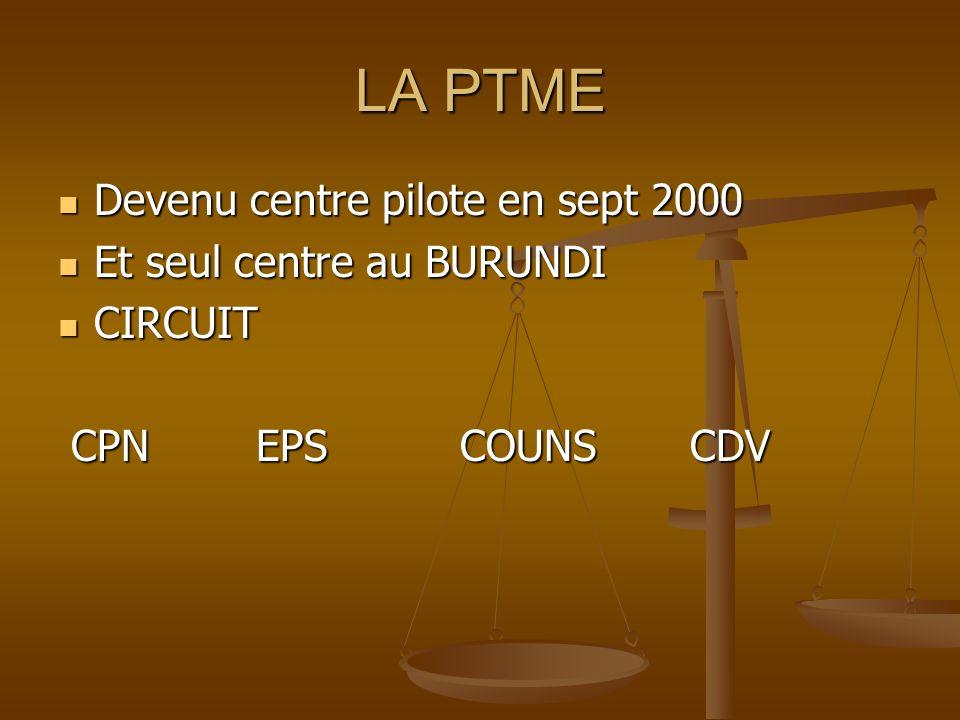 LA PTME Devenu centre pilote en sept 2000 Devenu centre pilote en sept 2000 Et seul centre au BURUNDI Et seul centre au BURUNDI CIRCUIT CIRCUIT CPN EPS COUNS CDV CPN EPS COUNS CDV
