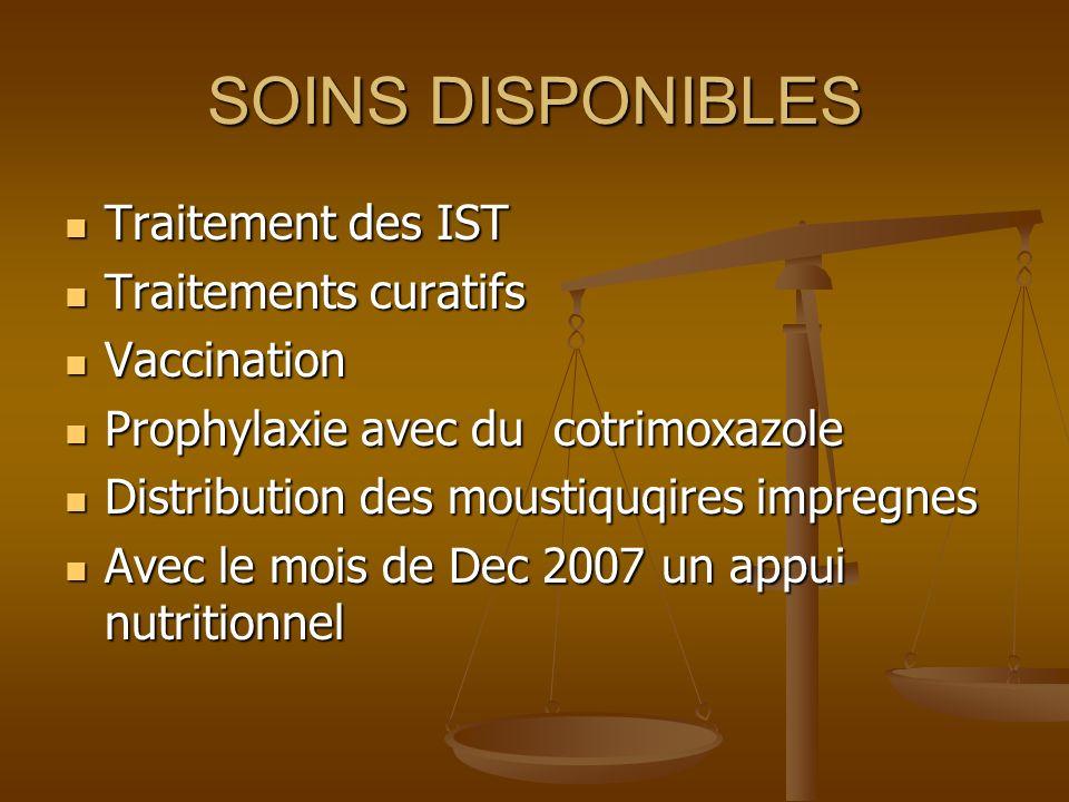 SOINS DISPONIBLES Traitement des IST Traitement des IST Traitements curatifs Traitements curatifs Vaccination Vaccination Prophylaxie avec du cotrimox