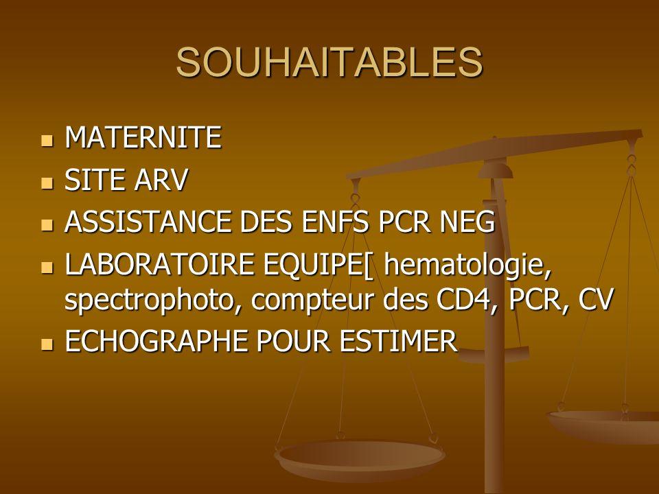 SOUHAITABLES MATERNITE MATERNITE SITE ARV SITE ARV ASSISTANCE DES ENFS PCR NEG ASSISTANCE DES ENFS PCR NEG LABORATOIRE EQUIPE[ hematologie, spectrophoto, compteur des CD4, PCR, CV LABORATOIRE EQUIPE[ hematologie, spectrophoto, compteur des CD4, PCR, CV ECHOGRAPHE POUR ESTIMER ECHOGRAPHE POUR ESTIMER