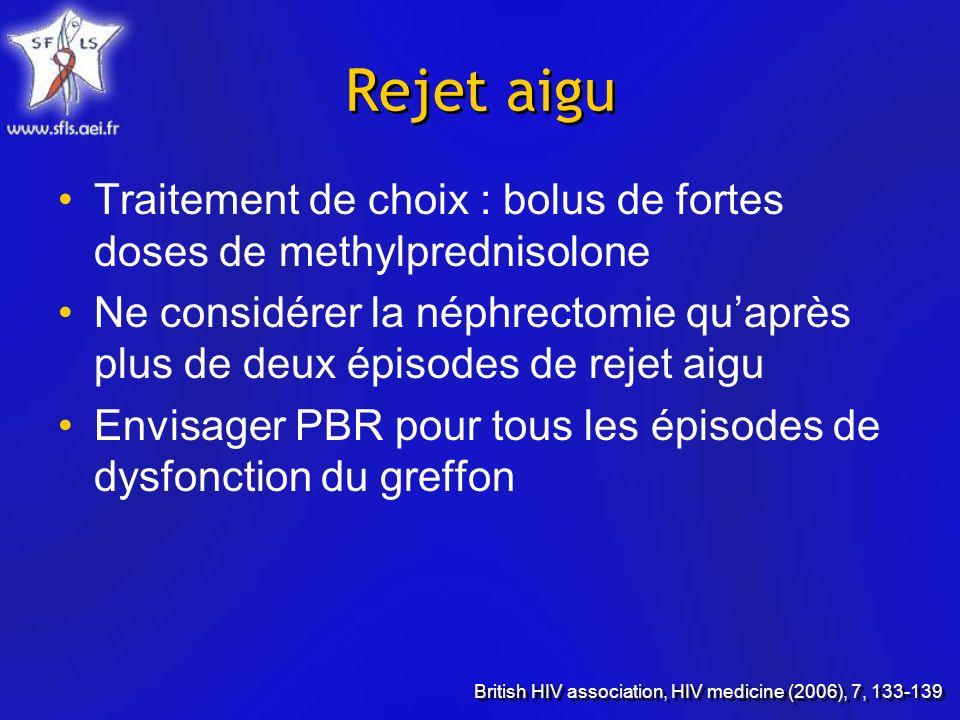 Rejet aigu Traitement de choix : bolus de fortes doses de methylprednisolone Ne considérer la néphrectomie quaprès plus de deux épisodes de rejet aigu Envisager PBR pour tous les épisodes de dysfonction du greffon British HIV association, HIV medicine (2006), 7, 133-139