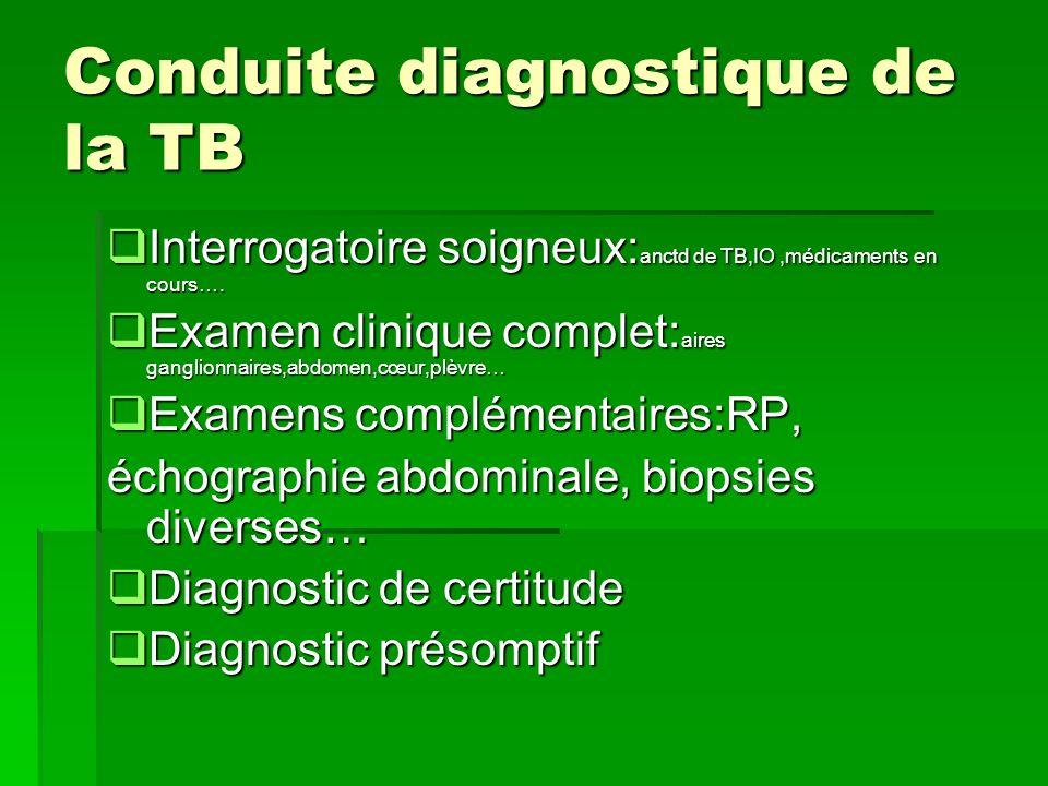 Conduite diagnostique de la TB Interrogatoire soigneux: anctd de TB,IO,médicaments en cours…. Interrogatoire soigneux: anctd de TB,IO,médicaments en c