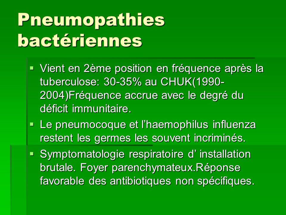 Pneumopathies bactériennes Vient en 2ème position en fréquence après la tuberculose: 30-35% au CHUK(1990- 2004)Fréquence accrue avec le degré du défic