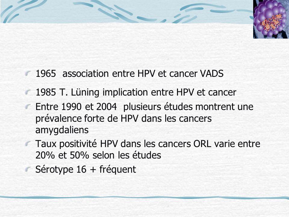 1965 association entre HPV et cancer VADS 1985 T. Lüning implication entre HPV et cancer Entre 1990 et 2004 plusieurs études montrent une prévalence f