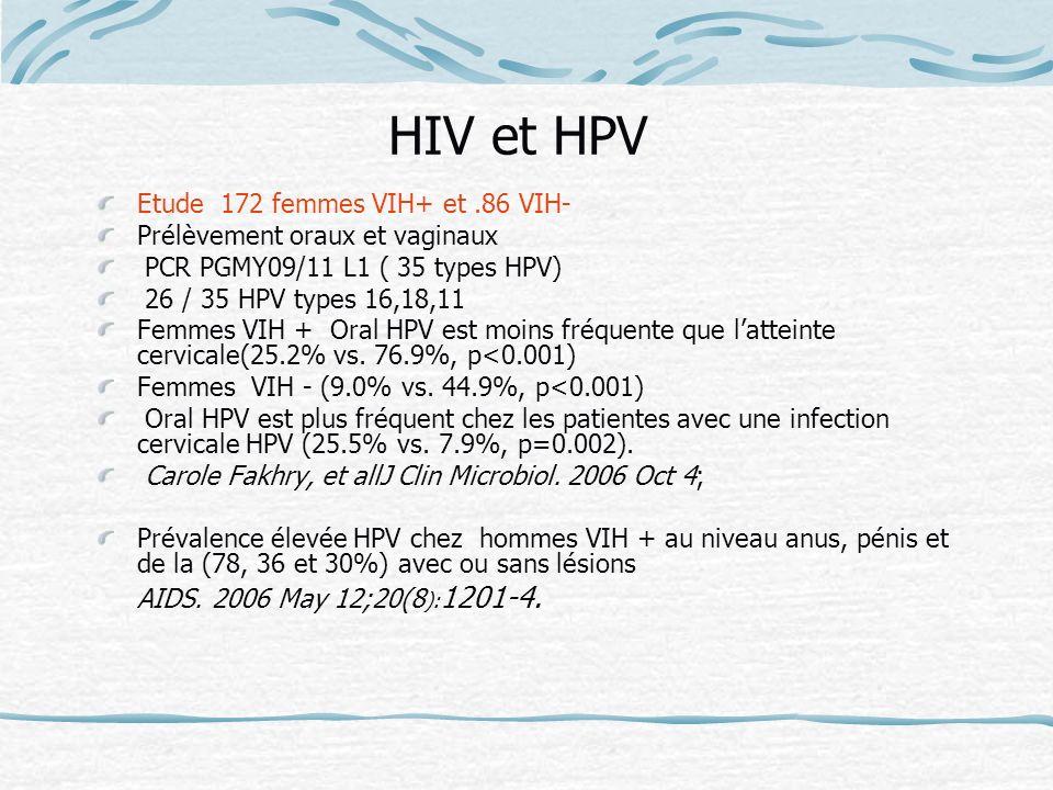 HIV et HPV Etude 172 femmes VIH+ et.86 VIH- Prélèvement oraux et vaginaux PCR PGMY09/11 L1 ( 35 types HPV) 26 / 35 HPV types 16,18,11 Femmes VIH + Ora