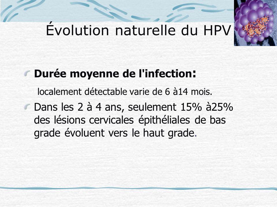 Évolution naturelle du HPV Durée moyenne de l'infection : localement détectable varie de 6 à14 mois. Dans les 2 à 4 ans, seulement 15% à25% des lésion