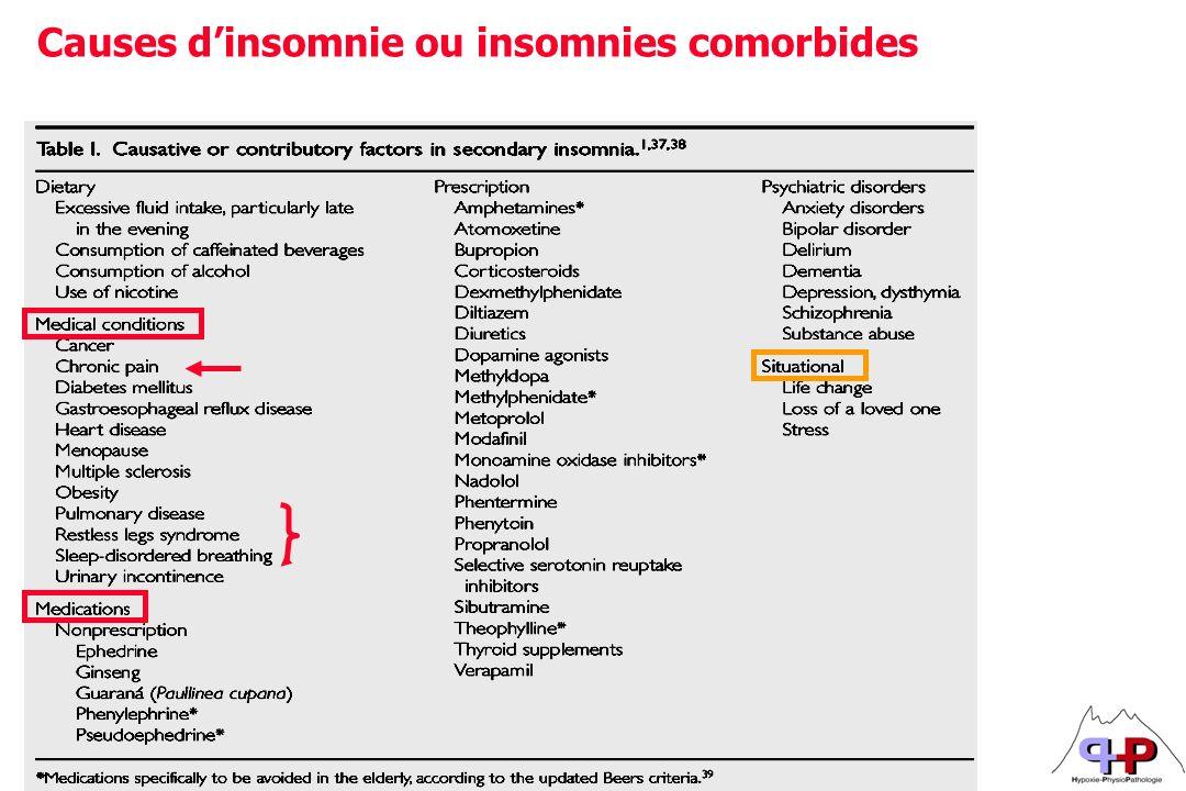 Causes dinsomnie ou insomnies comorbides