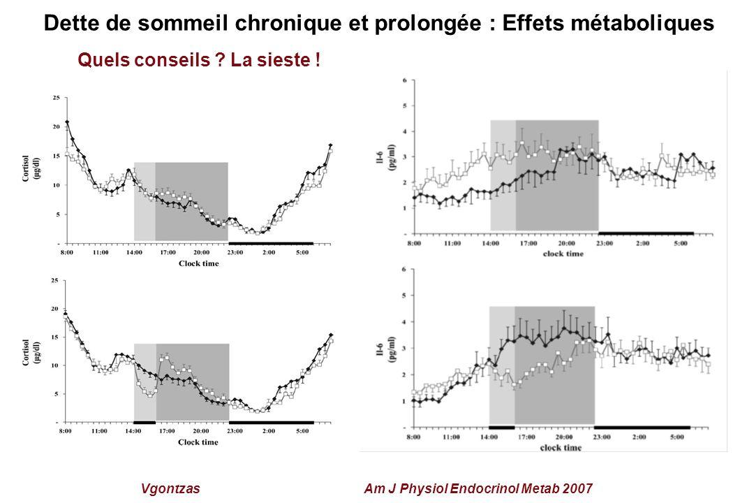 Dette de sommeil chronique et prolongée : Effets métaboliques Quels conseils ? La sieste ! VgontzasAm J Physiol Endocrinol Metab 2007
