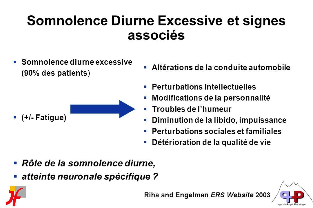 Somnolence Diurne Excessive et signes associés Somnolence diurne excessive (90% des patients) (+/- Fatigue) Rôle de la somnolence diurne, atteinte neu
