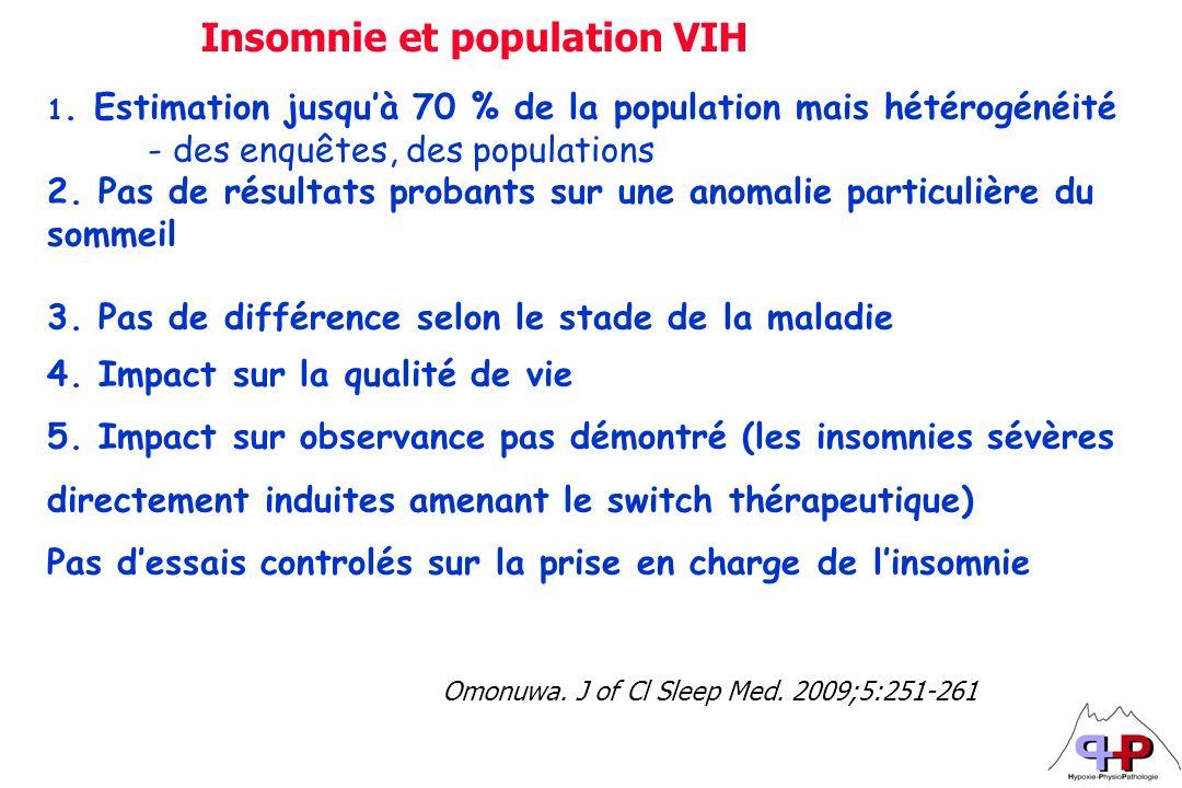 Conclusions Faire un diagnostic … Pathologies du sommeil fréquentes et délétères pour la santé globale (psychique, cardiovasculaire, métabolique)