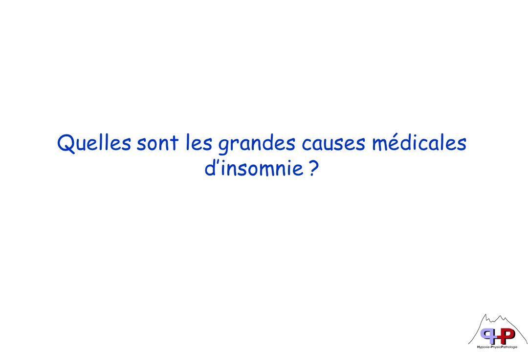 - Fréquence +++ (> 50% des insomnies chroniques) 1.