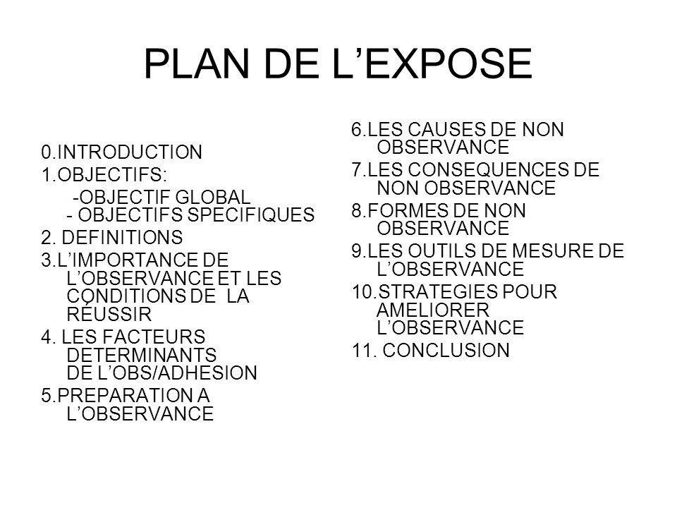 PLAN DE LEXPOSE 0.INTRODUCTION 1.OBJECTIFS: -OBJECTIF GLOBAL - OBJECTIFS SPECIFIQUES 2.